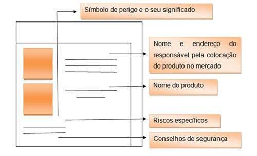 0a500797941d2 NotaPositiva - Sinalização de Segurança